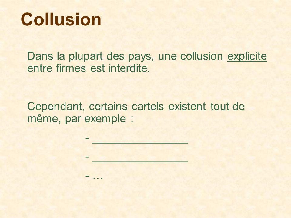 Collusion Dans la plupart des pays, une collusion explicite entre firmes est interdite.