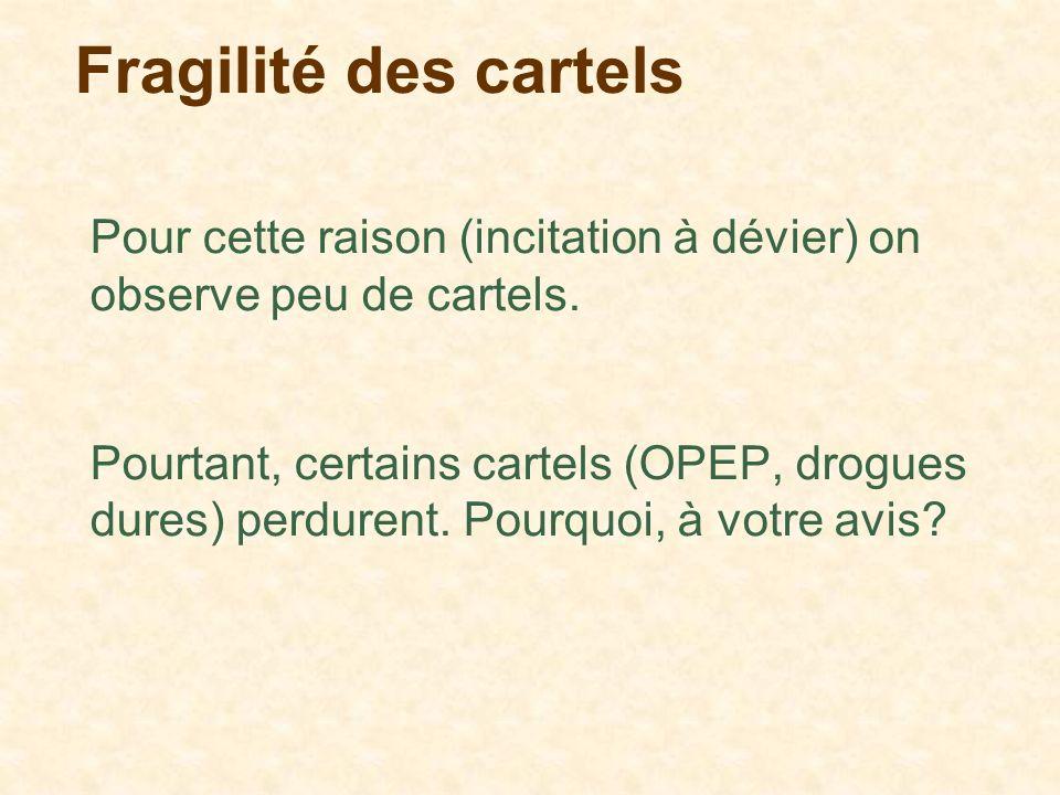 Fragilité des cartels Pour cette raison (incitation à dévier) on observe peu de cartels.