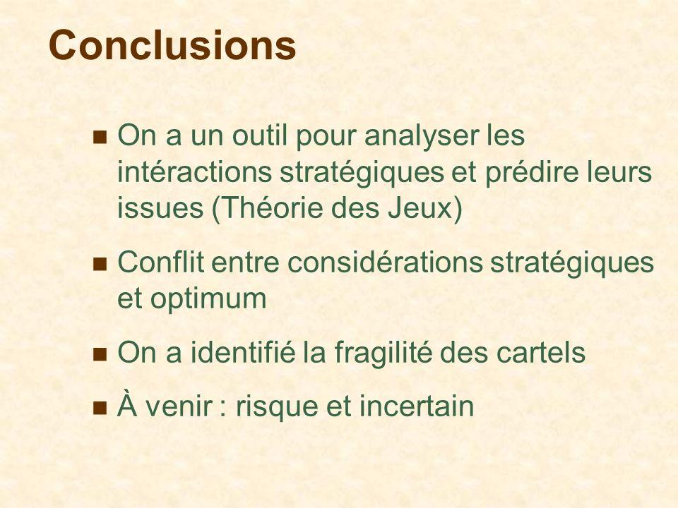 Conclusions On a un outil pour analyser les intéractions stratégiques et prédire leurs issues (Théorie des Jeux)