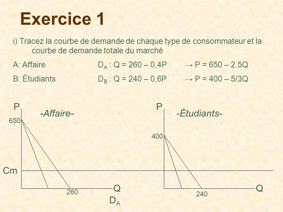 Exercice 1 P P -Affaire- -Étudiants- Cm Q Q DA