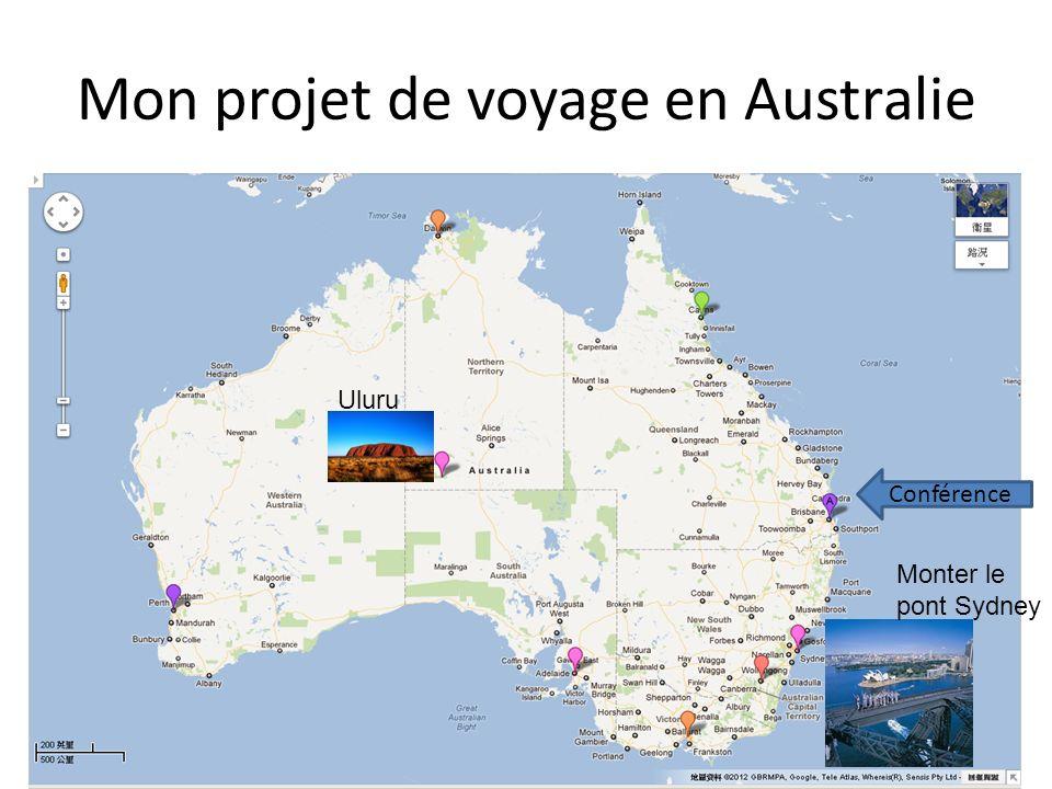 Mon projet de voyage en Australie