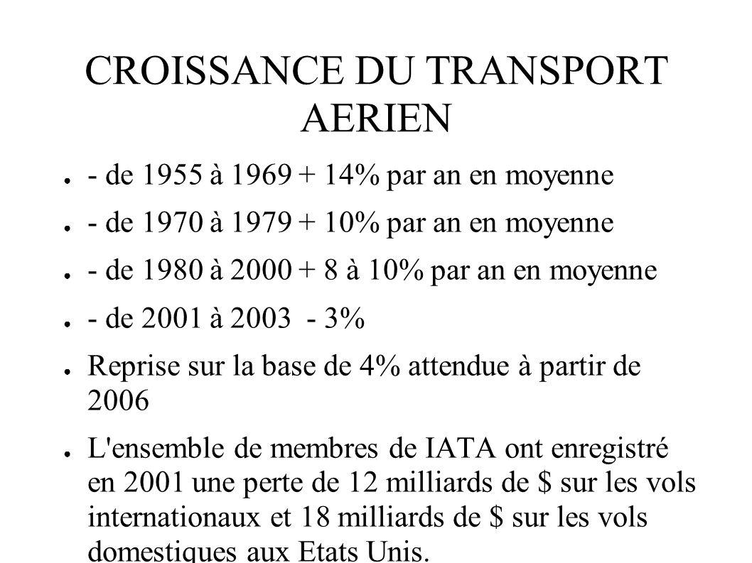 CROISSANCE DU TRANSPORT AERIEN