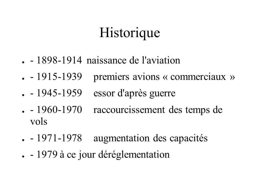 Historique - 1898-1914 naissance de l aviation