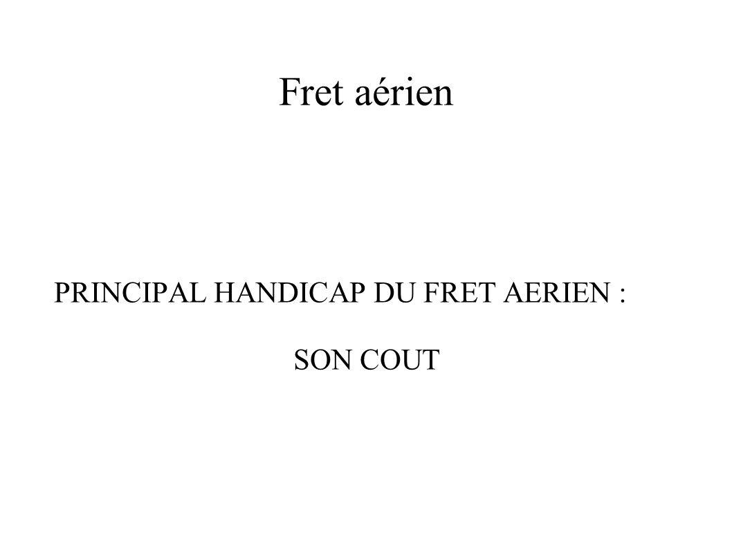 PRINCIPAL HANDICAP DU FRET AERIEN : SON COUT
