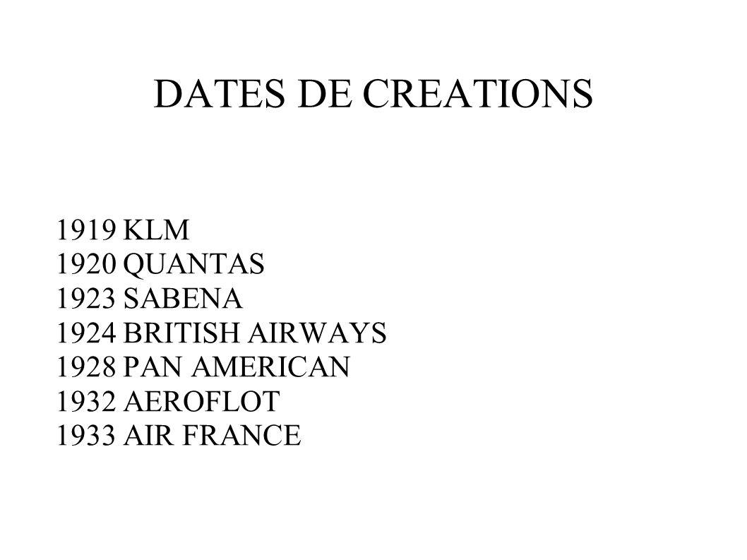 DATES DE CREATIONS 1919 KLM 1920 QUANTAS 1923 SABENA