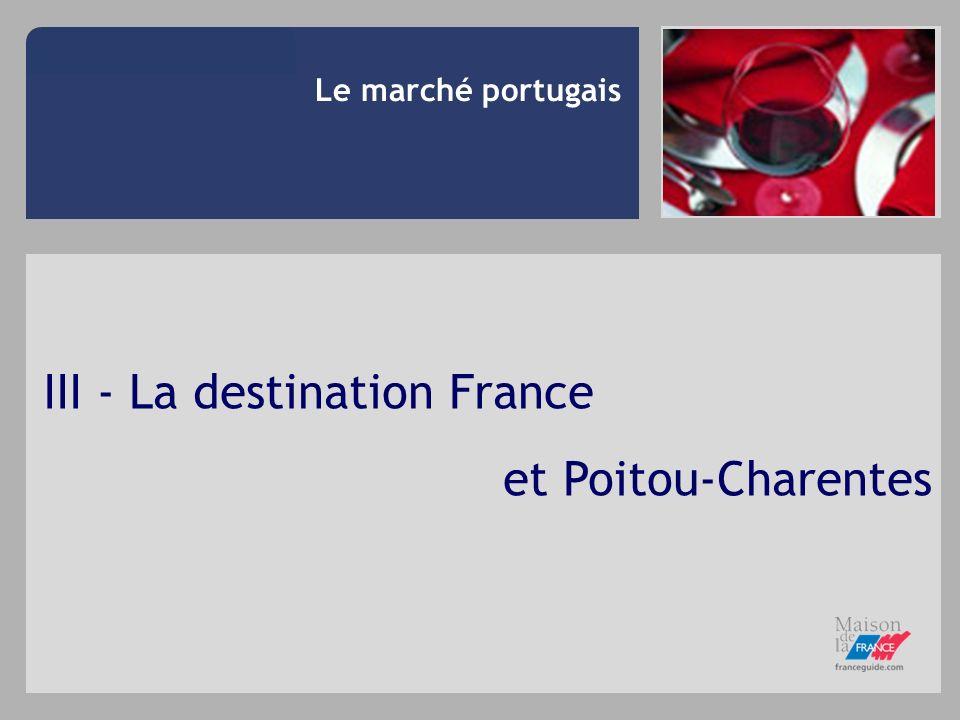 Le marché portugais III - La destination France et Poitou-Charentes