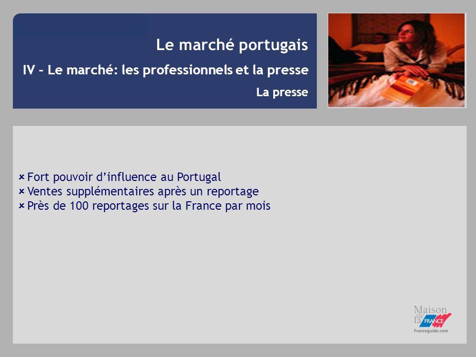 Le marché portugais IV - Le marché: les professionnels et la presse