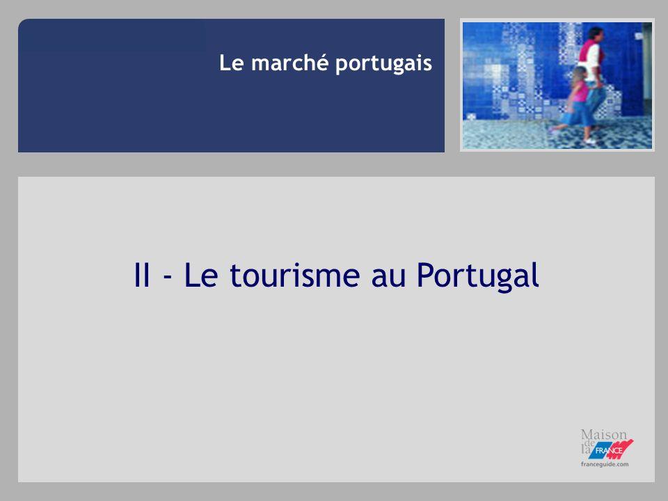II - Le tourisme au Portugal