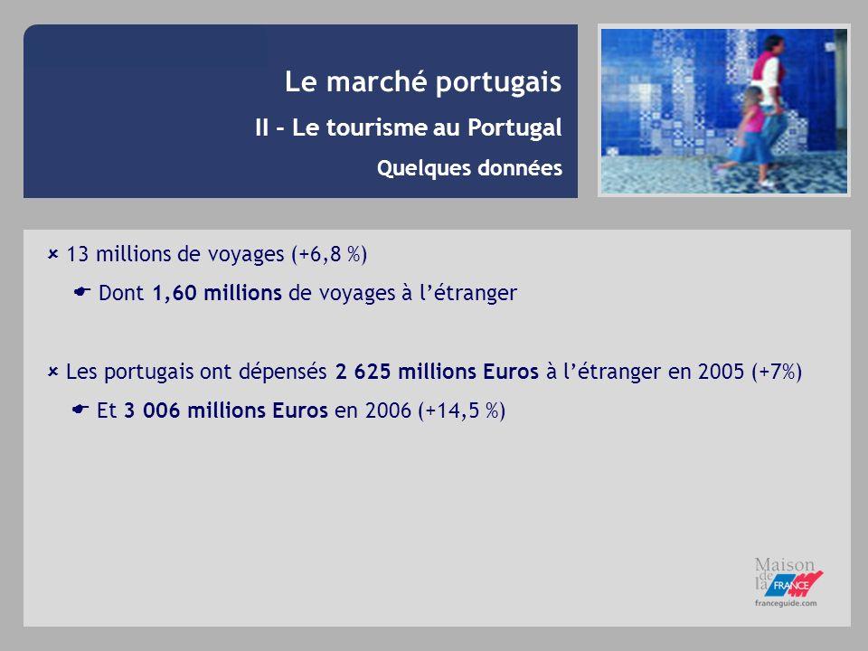 Le marché portugais II - Le tourisme au Portugal Quelques données