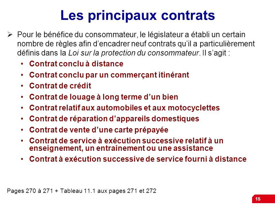 Les principaux contrats