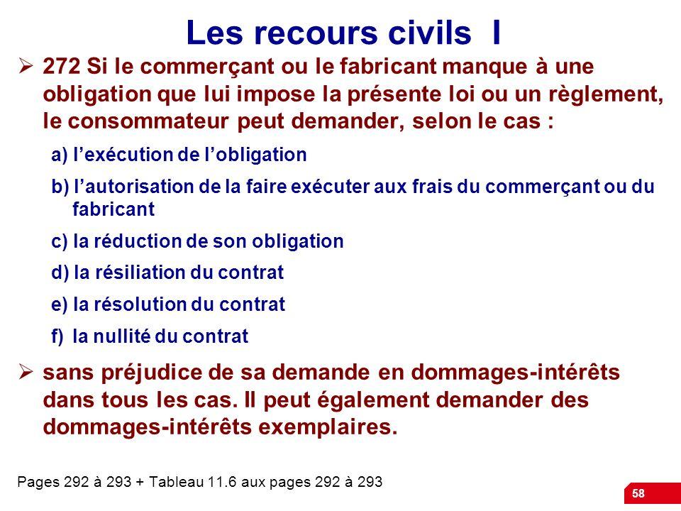 Les recours civils I