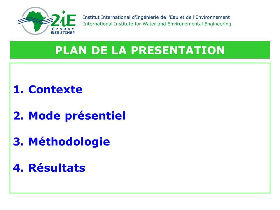 1. Contexte 2. Mode présentiel 3. Méthodologie 4. Résultats