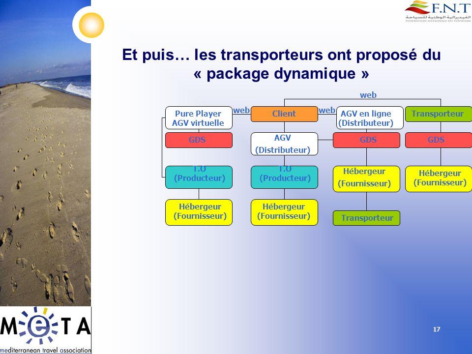 Et puis… les transporteurs ont proposé du « package dynamique »
