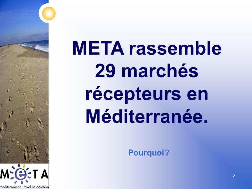META rassemble 29 marchés récepteurs en Méditerranée.