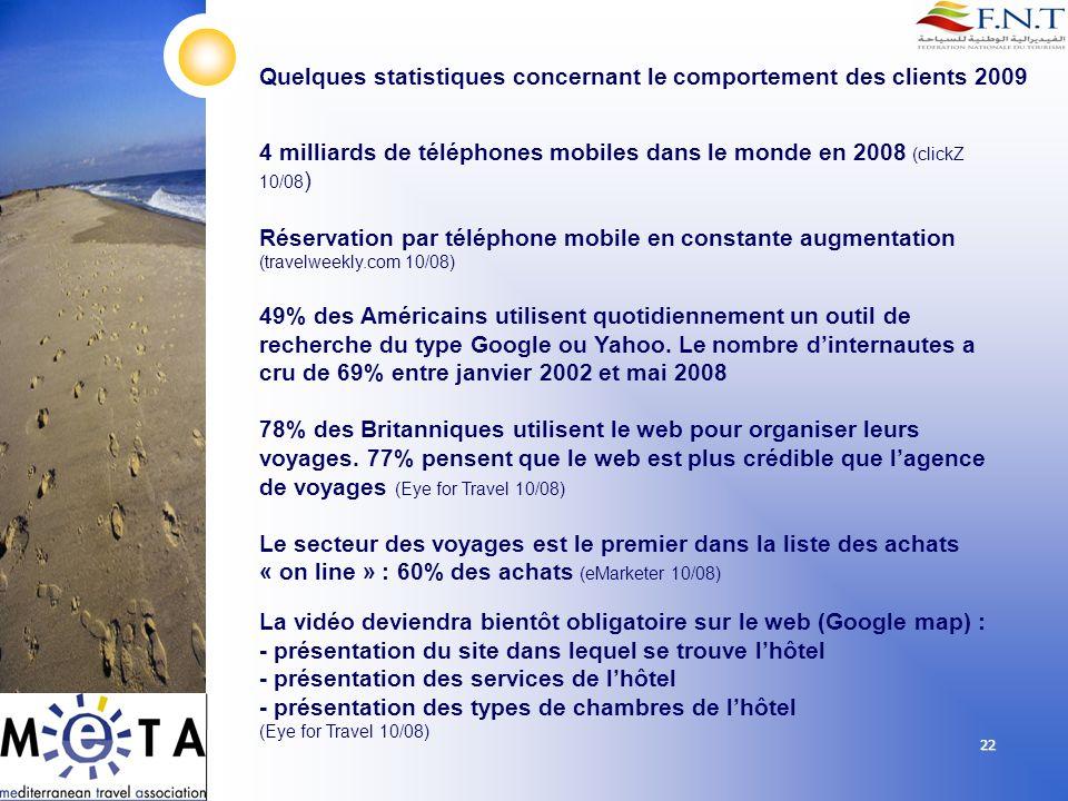 Quelques statistiques concernant le comportement des clients 2009