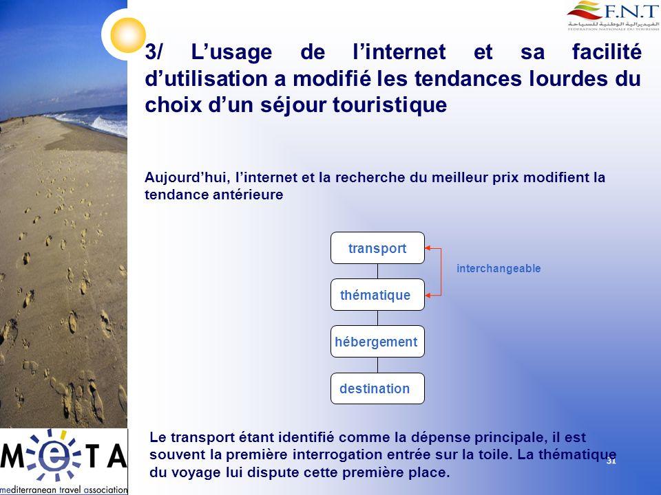 3/ L'usage de l'internet et sa facilité d'utilisation a modifié les tendances lourdes du choix d'un séjour touristique