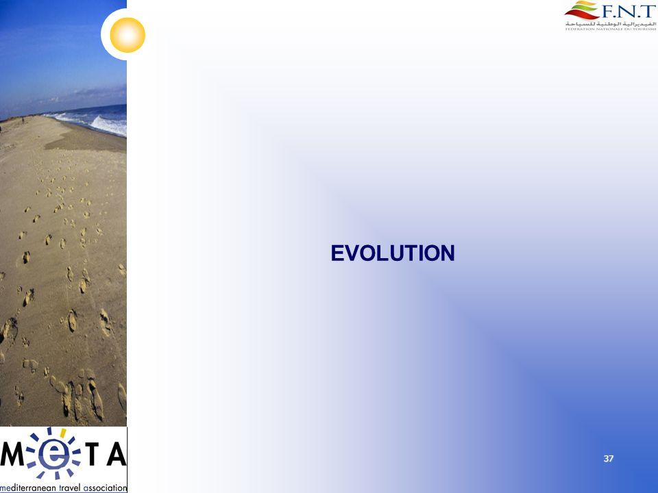 EVOLUTION 37