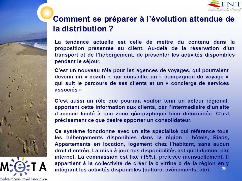 Comment se préparer à l'évolution attendue de la distribution
