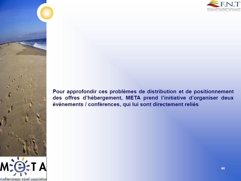 Pour approfondir ces problèmes de distribution et de positionnement des offres d'hébergement, META prend l'initiative d'organiser deux événements / conférences, qui lui sont directement reliés