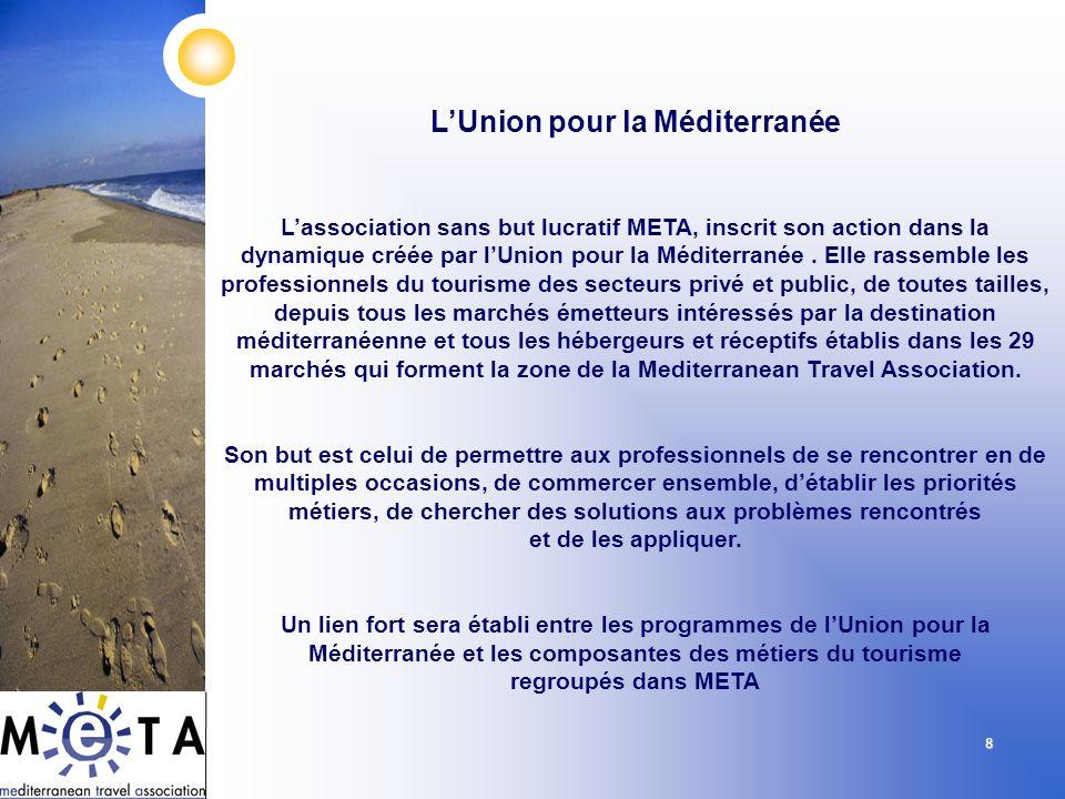 L'Union pour la Méditerranée