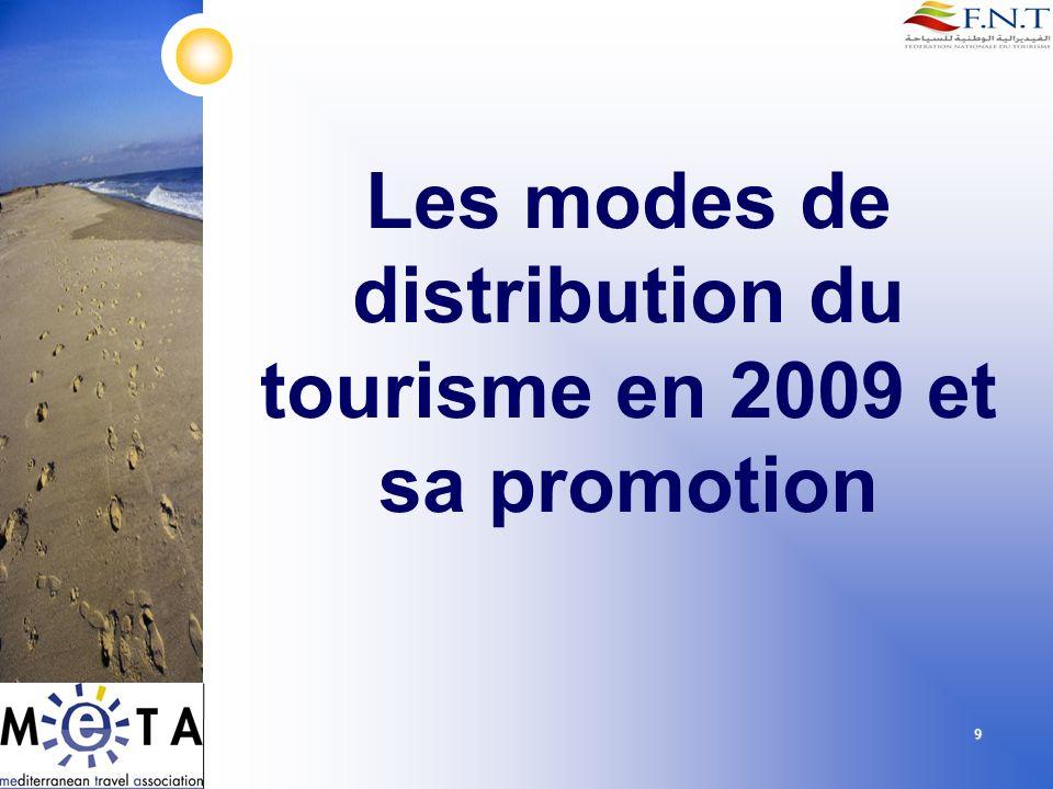 Les modes de distribution du tourisme en 2009 et sa promotion