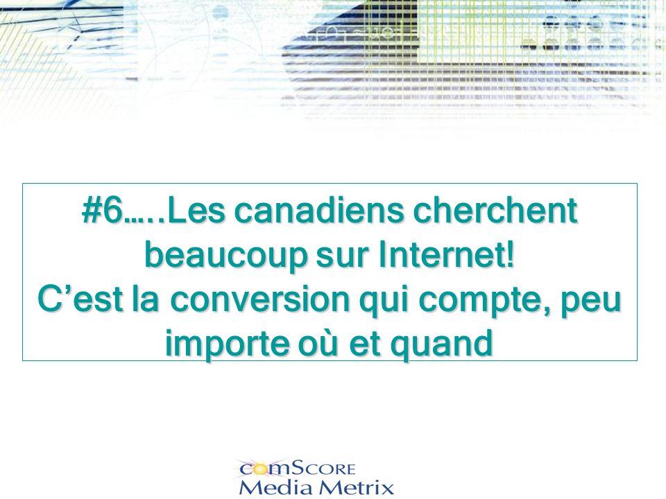 #6…. Les canadiens cherchent beaucoup sur Internet