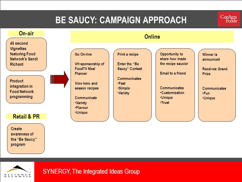 BE SAUCY: CAMPAIGN APPROACH