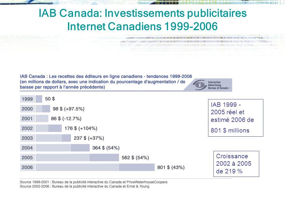 IAB Canada: Investissements publicitaires Internet Canadiens 1999-2006