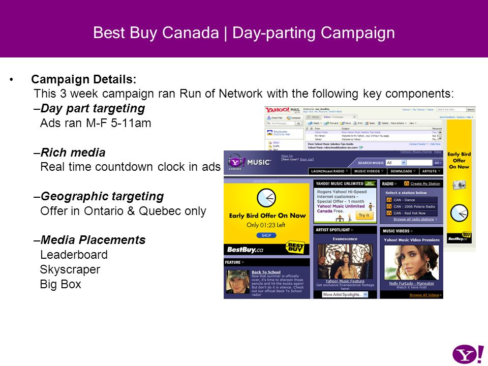 Best Buy Canada | Day-parting Campaign