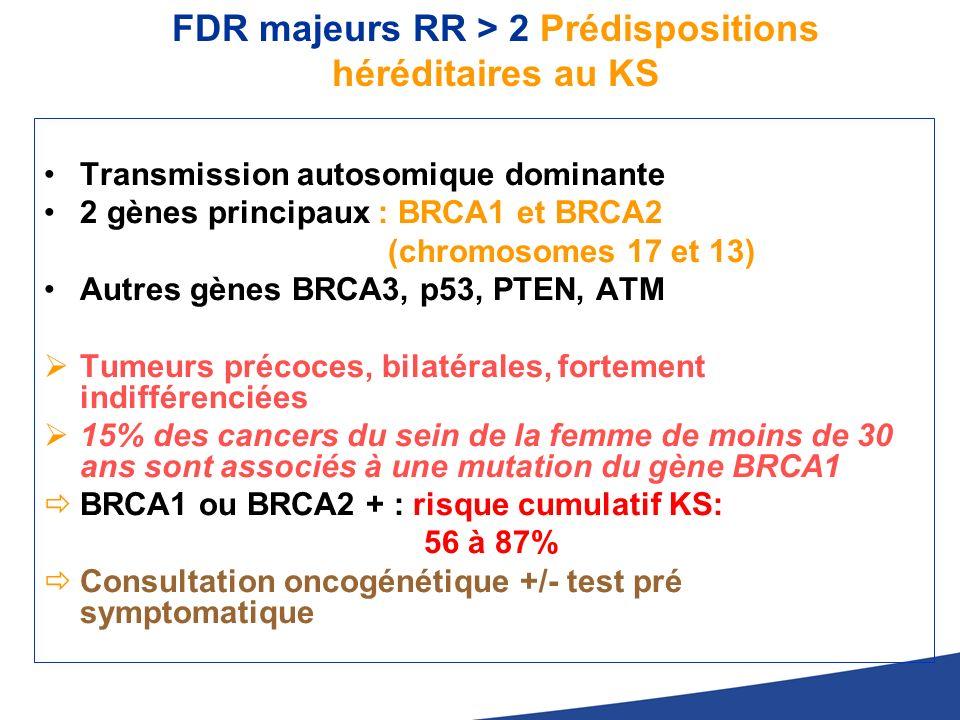FDR majeurs RR > 2 Prédispositions héréditaires au KS