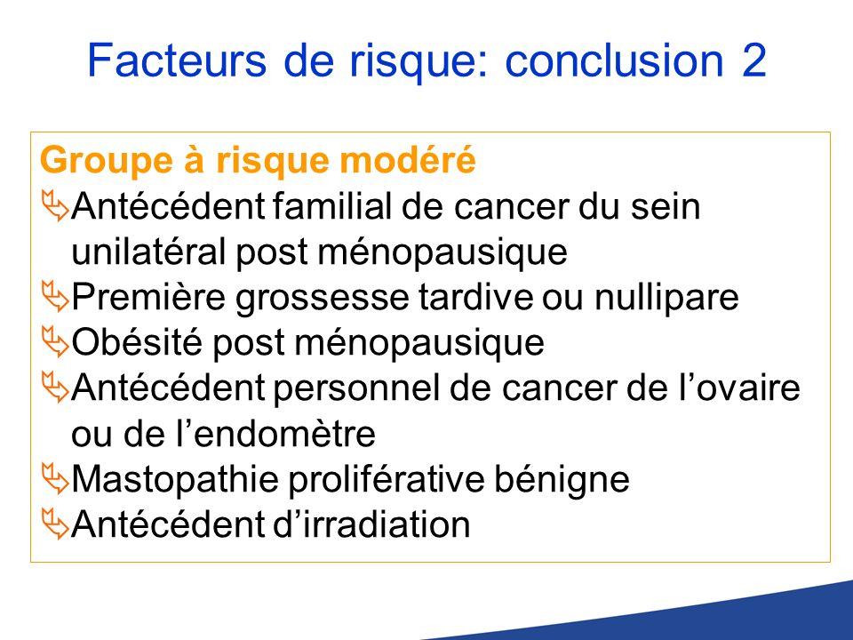 Facteurs de risque: conclusion 2