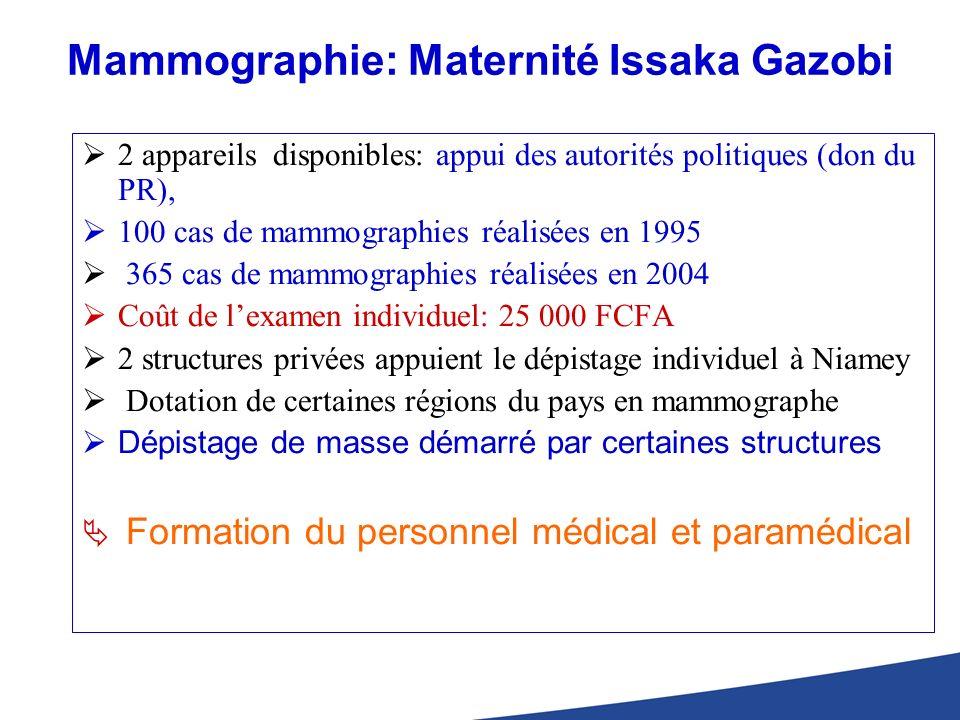 Mammographie: Maternité Issaka Gazobi