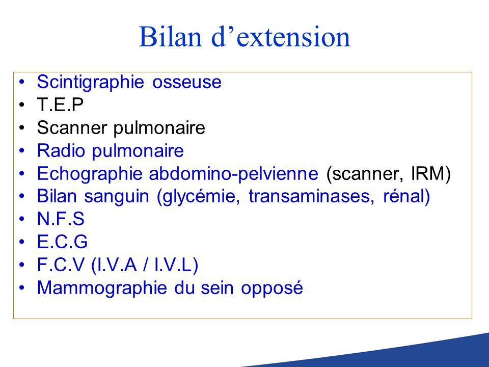 Bilan d'extension Scintigraphie osseuse T.E.P Scanner pulmonaire