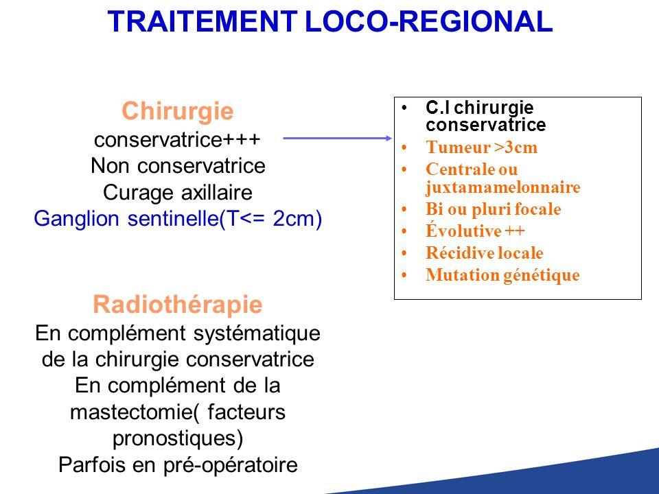 TRAITEMENT LOCO-REGIONAL