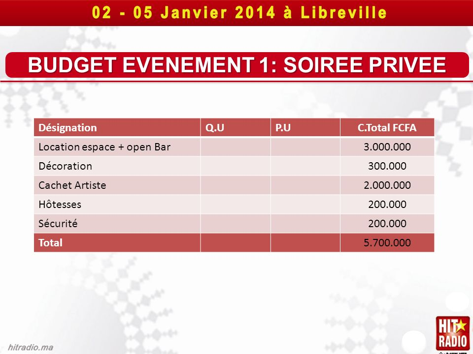 BUDGET EVENEMENT 1: SOIREE PRIVEE