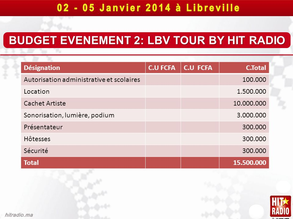 BUDGET EVENEMENT 2: LBV TOUR BY HIT RADIO