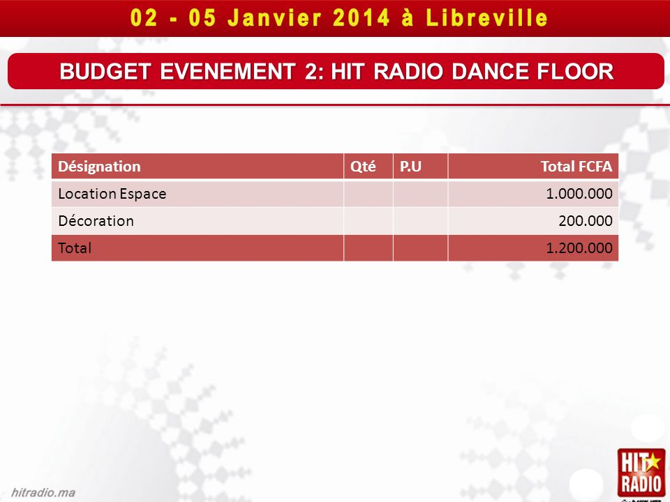 BUDGET EVENEMENT 2: HIT RADIO DANCE FLOOR