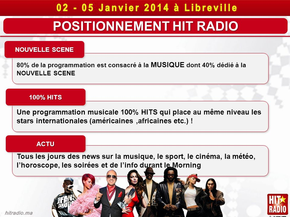 POSITIONNEMENT HIT RADIO