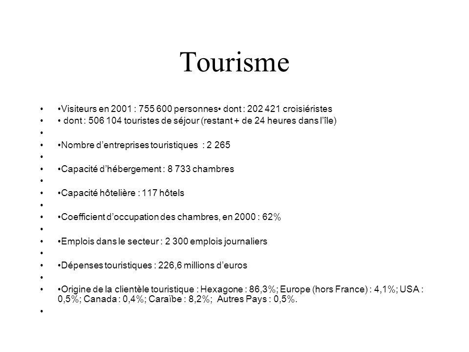 Tourisme •Visiteurs en 2001 : 755 600 personnes• dont : 202 421 croisiéristes.