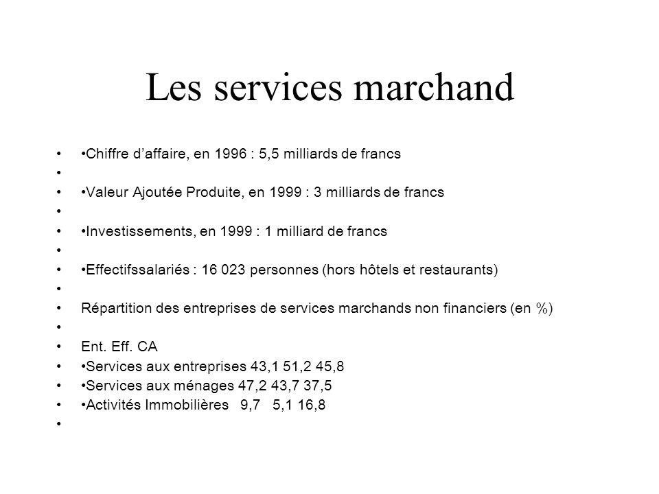 Les services marchand •Chiffre d'affaire, en 1996 : 5,5 milliards de francs. •Valeur Ajoutée Produite, en 1999 : 3 milliards de francs.