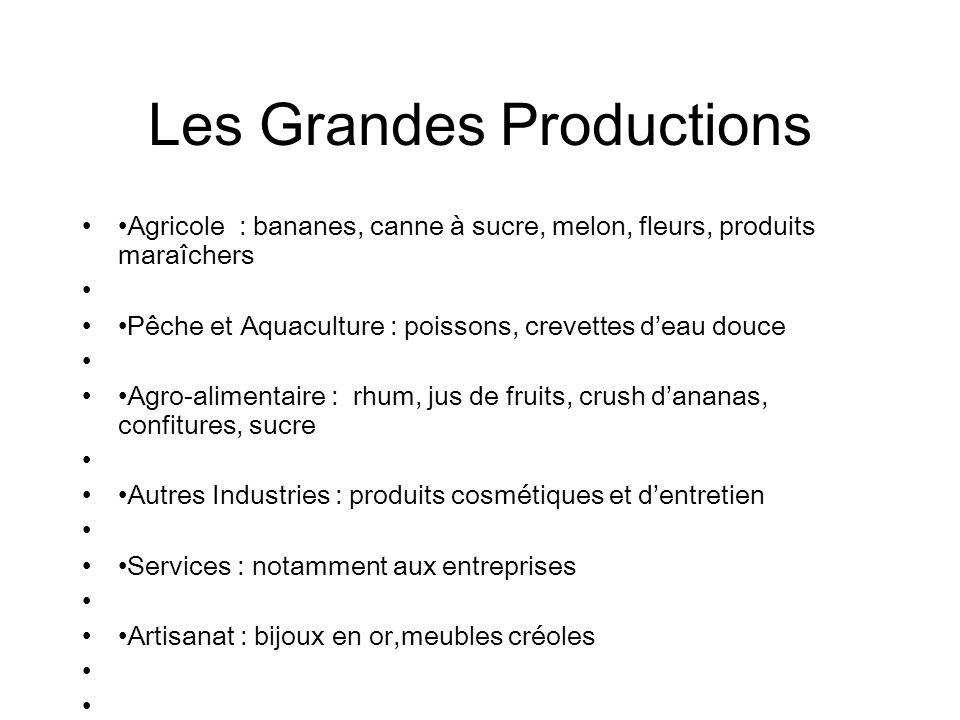 Les Grandes Productions