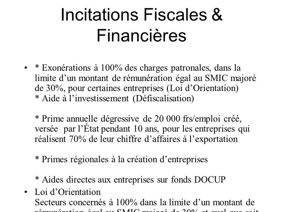 Incitations Fiscales & Financières
