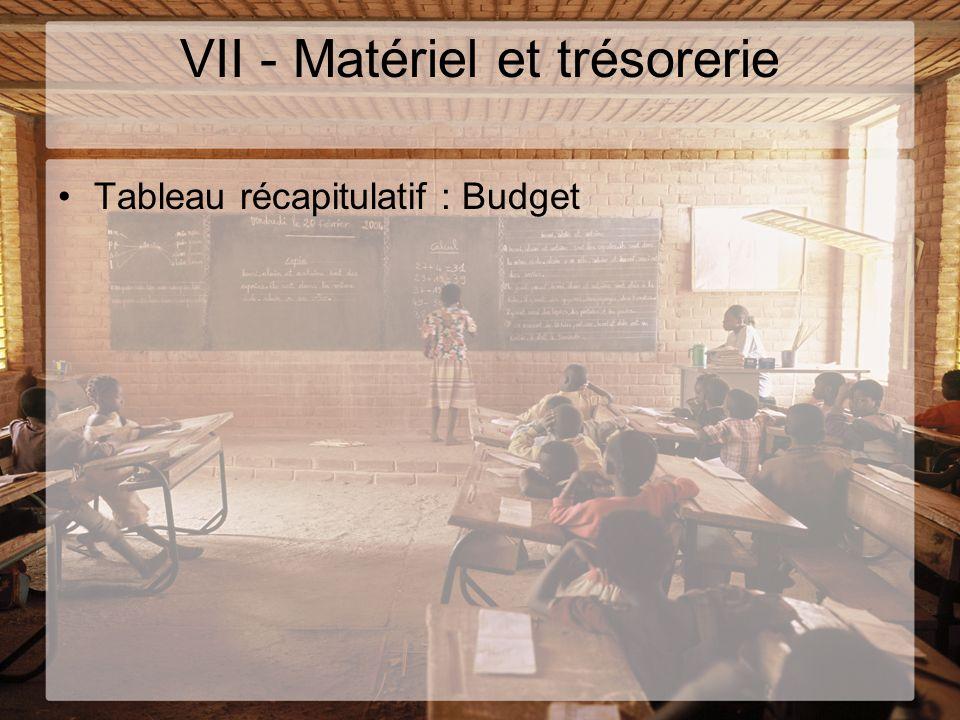 VII - Matériel et trésorerie