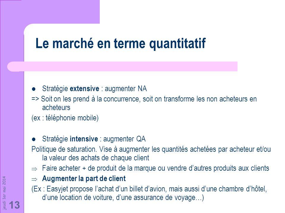 Le marché en terme quantitatif