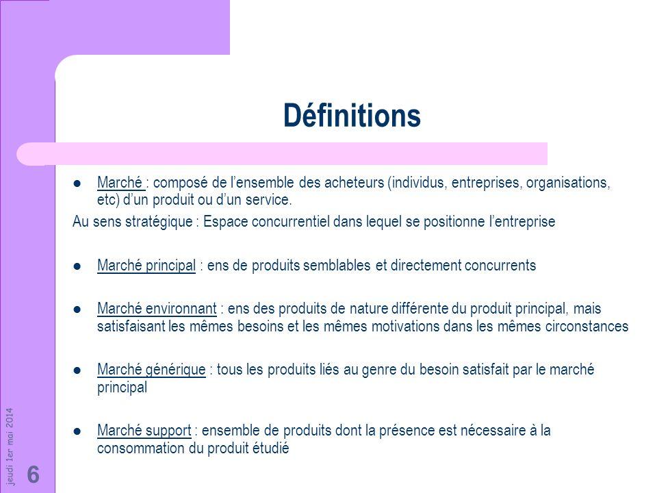 Définitions Marché : composé de l'ensemble des acheteurs (individus, entreprises, organisations, etc) d'un produit ou d'un service.