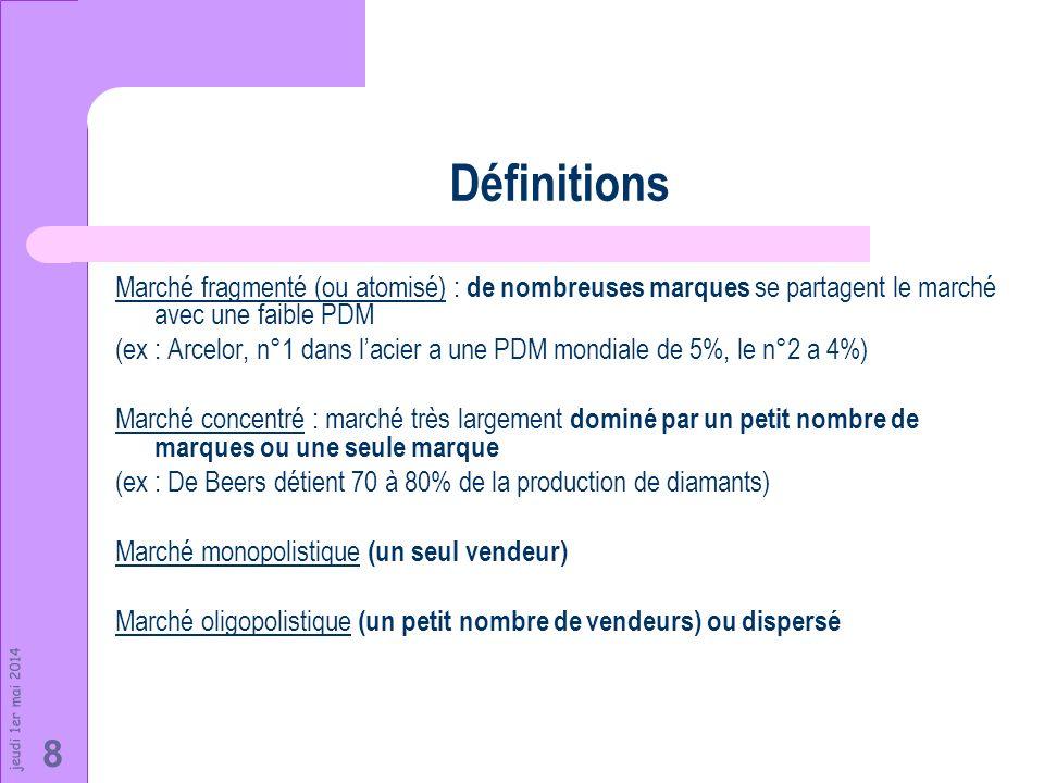 Définitions Marché fragmenté (ou atomisé) : de nombreuses marques se partagent le marché avec une faible PDM.