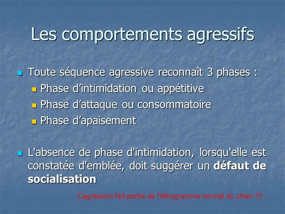 Les comportements agressifs