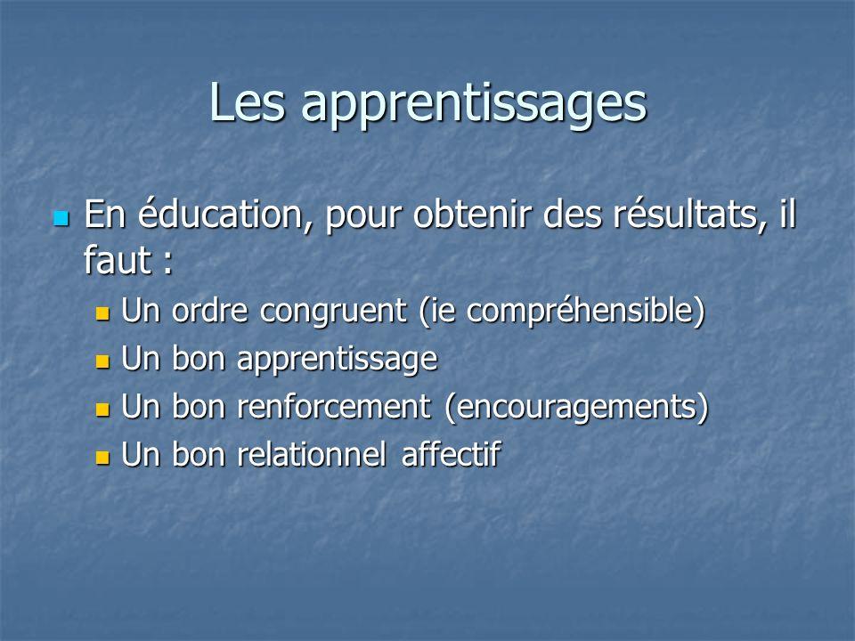Les apprentissages En éducation, pour obtenir des résultats, il faut :