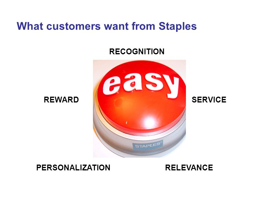 What customers want from Staples