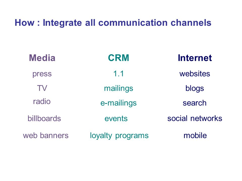 How : Integrate all communication channels